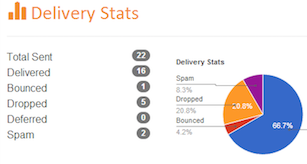 email delivery tracking